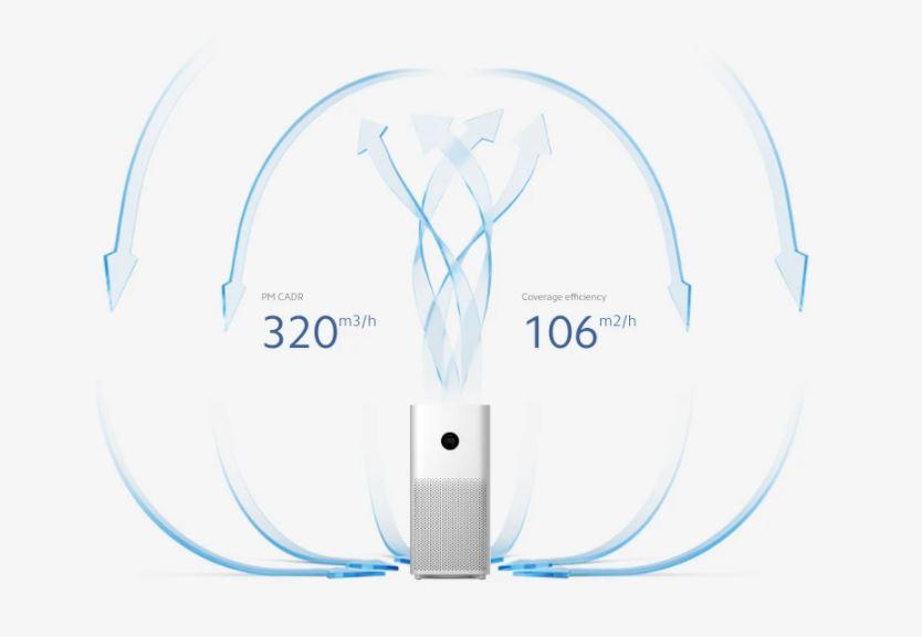 Xiaomi Mi Air Purifier 3C 3