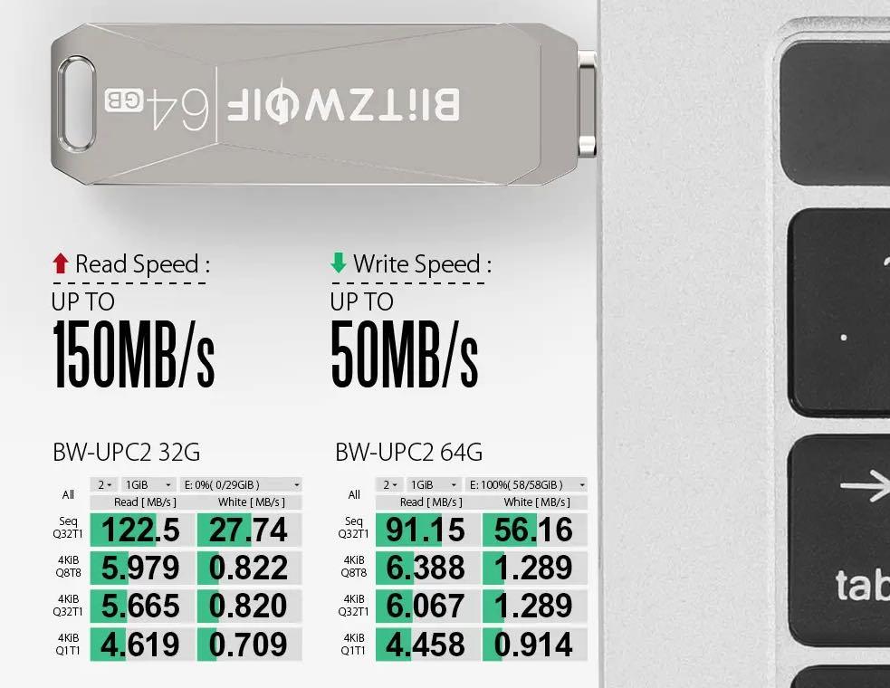 BlitzWolf BW-UPC2 1